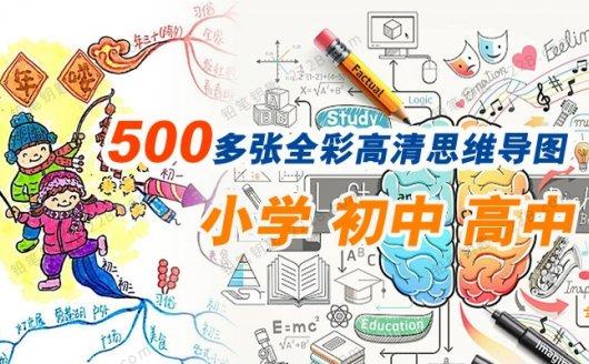 《500+张全彩高清思维导图》小学初中高中学科知识点 百度云网盘下载