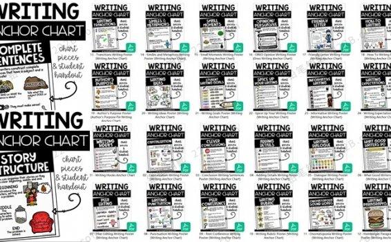 《Writing Anchor Chart》26册英文写作技巧海报PDF 百度云网盘下载