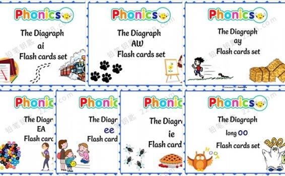 《七大元音字母组合卡片》英文自然拼读闪卡PDF 百度云网盘下载